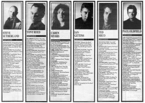 staff-choice-columns_part-two-24th-31st-december-1988
