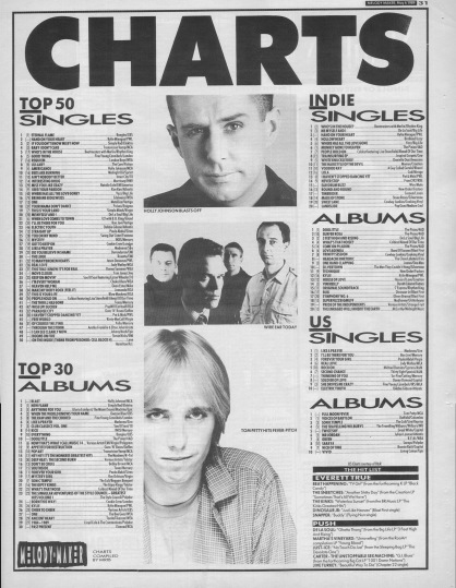 Charts, 6th May 1989